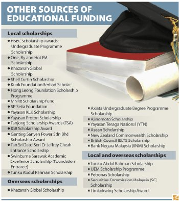 easy essay scholarships 2011 General scholarships 2011 for rules and applications a total of $3 million in scholarships are awarded in this audio-essay contest.