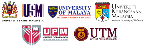 research-university-in-Malaysia